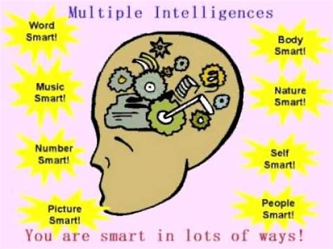 Teaching Creativity in a Multiple Intelligence Technology