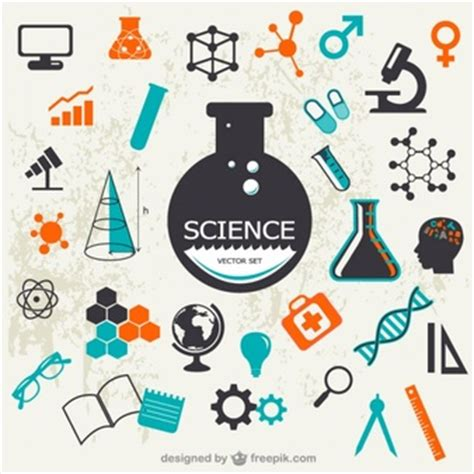 Review of related literature about science subjective